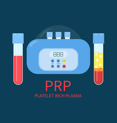 prp laboratory equipment kit vector image
