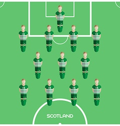 Computer game Scotland Football club player vector
