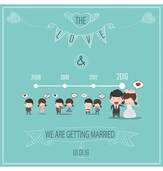 Duration cute cartoon Wedding couple men and women vector image