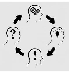 Process of human thinking vector image