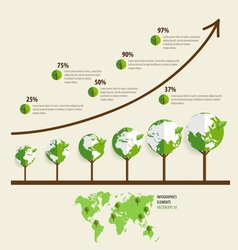 Ecology Infographics design elements Graph of vector