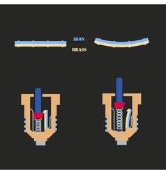 Bimetallic fuse-machine device vector