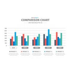 Infographic timeline diagram calendar comparison vector