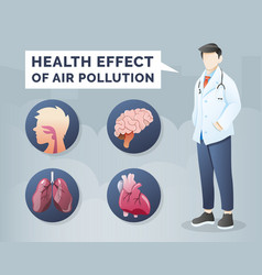 health effects air pollution vector image