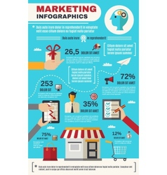 Marketing infographics set vector