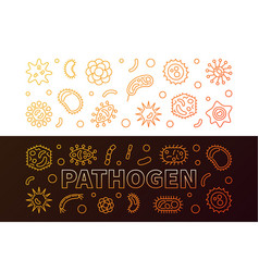Pathogen bright colored banners linear vector