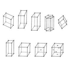 Types crystal lattices vector image