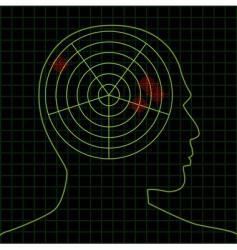 Brain radar targets vector