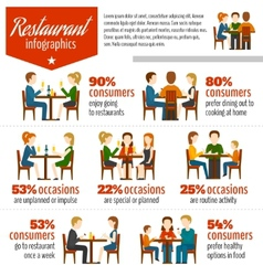 People in restaurant infographics vector