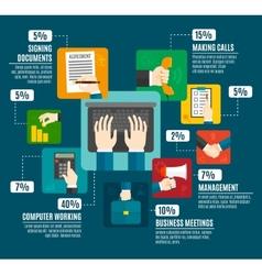 Business Hands Infographics vector image