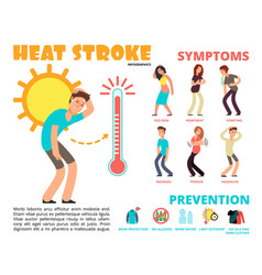 heat stroke and summer sunstroke risk symptom and vector image