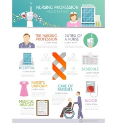 Nurse Infographics Set vector
