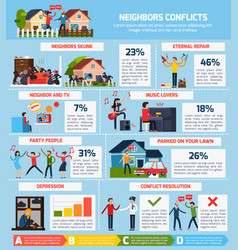 neighbor conflicts infographic set vector image vector image