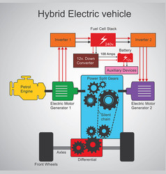 hybrid electric car vector image vector image