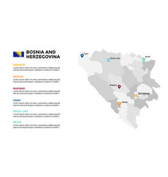 bosnia and herzegovina map infographic vector image