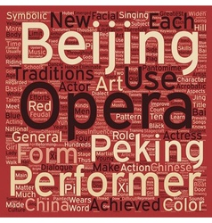 Chinese Opera text background wordcloud concept vector