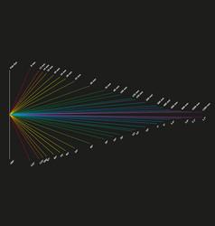 Focal length chart vector