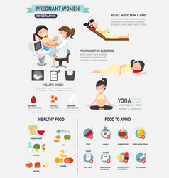 pregnant woman infographics vector image