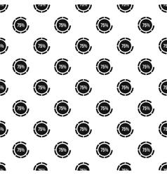 Preloader 75 percent pattern simple style vector image