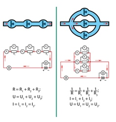 Series and parallel circuits vector image