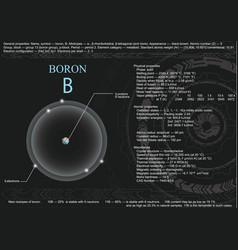boron vector image