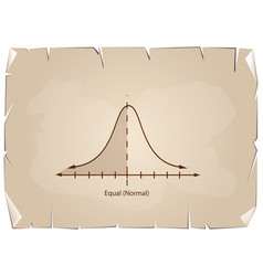normal distribution or gaussian bell chart on old vector image