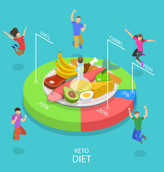 isometric flat concept ketogenic diet vector image