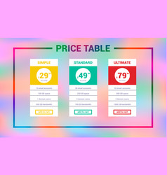 three tariffsinterface for site web price vector image