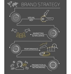 Infographic of Brand strategy - four vector image