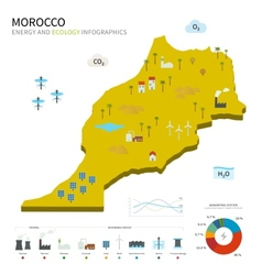 Energy industry and ecology of Morocco vector image