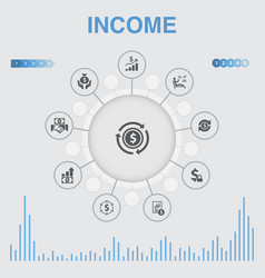 Income infographic with icons contains such icons vector
