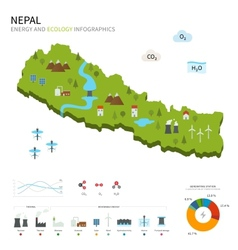 Energy industry and ecology of Nepal vector