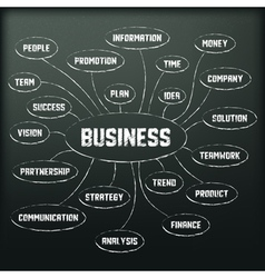blackboard with diagram business keywords vector image vector image
