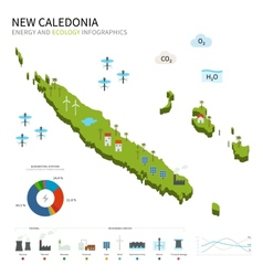 Energy industry and ecology of New Caledonia vector