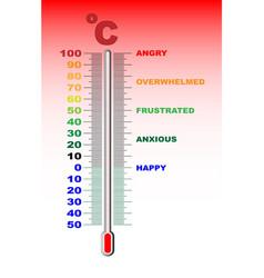 Temper thermometer vector