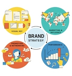 Brand strategy - four items vector image
