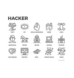 Hacker thin line icons internet cyber security vector