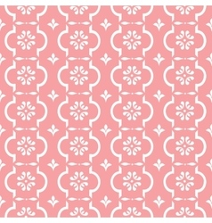 Pastel retro pattern vector