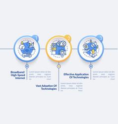digital inclusion preconditions infographic vector image