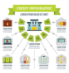 Credit infographic concept flat style vector