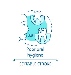 Poor oral hygiene concept icon vector