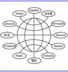 world language translation vector image vector image