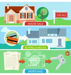 Sale buying house and mortgage vector image
