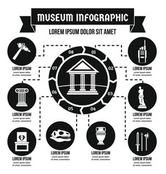 museum infographic concept simple style vector image