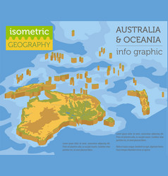 Isometric 3d australia and oceania physical map vector