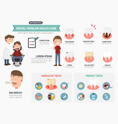 Dental problem health care infographics vector