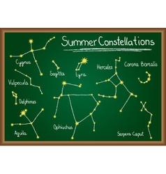 Summer Constellations on chalkboard vector image