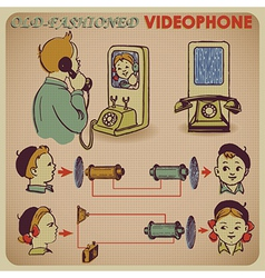 Communication by retro phone vector