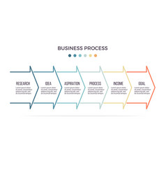 Business infographics timeline with 6 steps vector