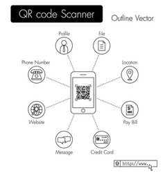 qr code scanner phone scan code and get data vector image